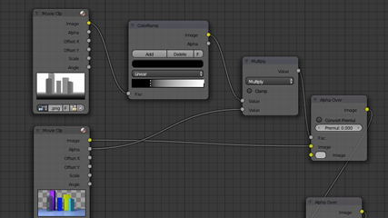 An example of the Blender compositing nodes (click the image to view the full Blender workspace).