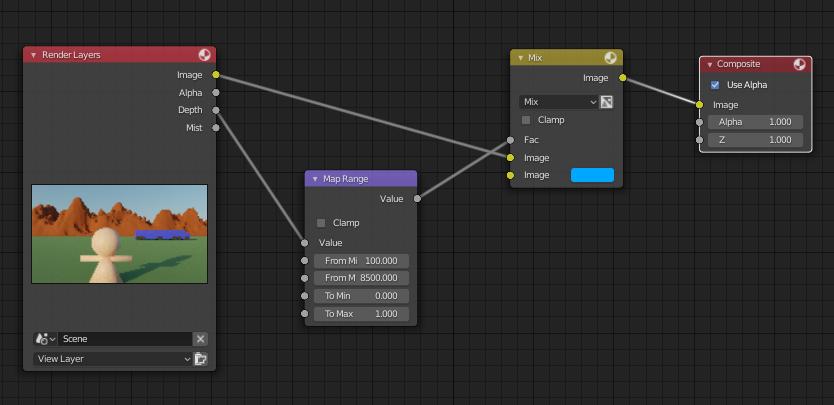 Compositor node network - depth map