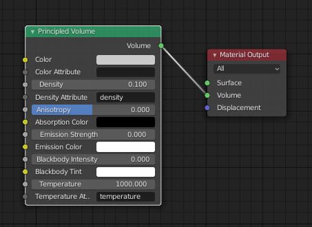 Principled Volume shader node